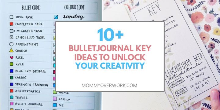 collage of bullet journal key ideas including fold out and color coding.
